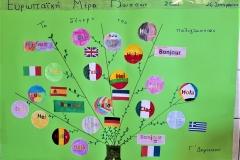 Πανευρωπαϊκή Ημέρα Ξένων Γλωσσών (6)